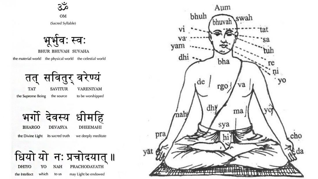 gayatri-mantra-effect