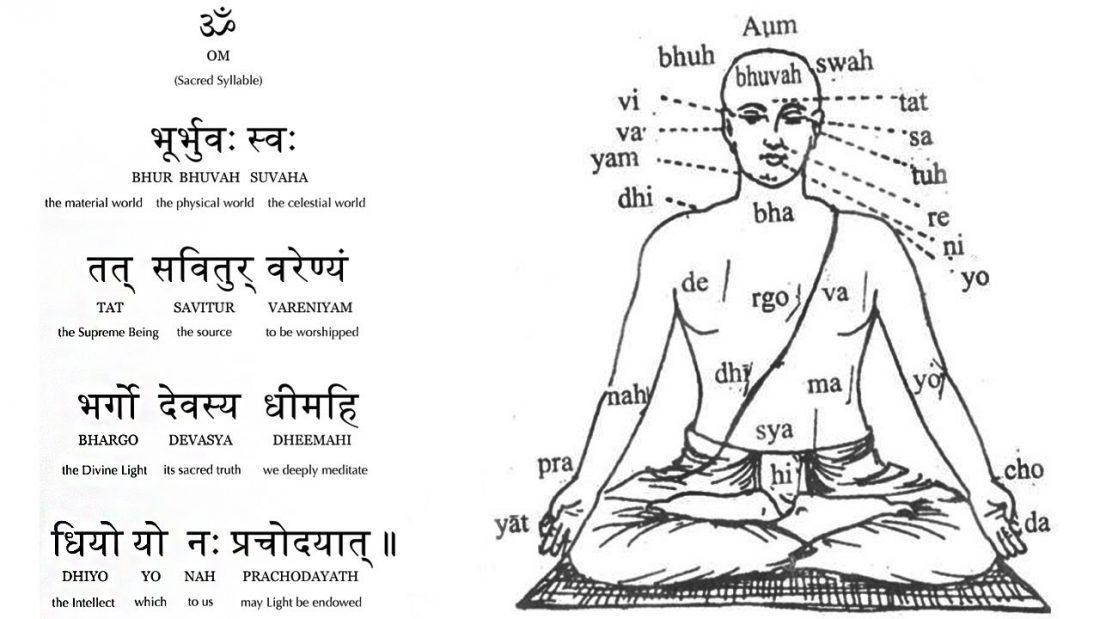 gayatri-mantra-effect